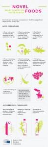 infografia nuevos alimentos