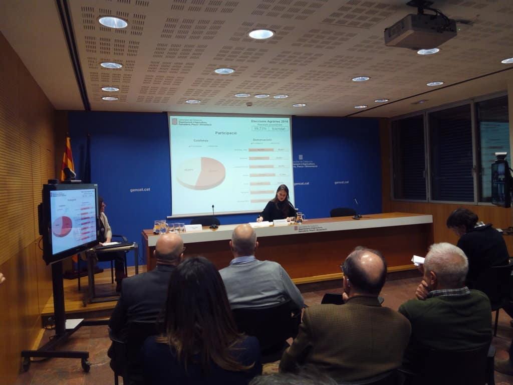Unió de Pagesos gana con casi un 57% las elecciones agrarias celebradas en Cataluña