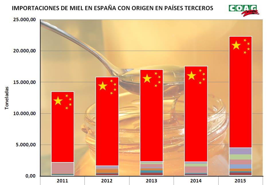 COAG denuncia que la industria paraliza la compra de miel española para hundir los precios en origen
