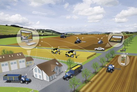 New Holland Agriculture PLM