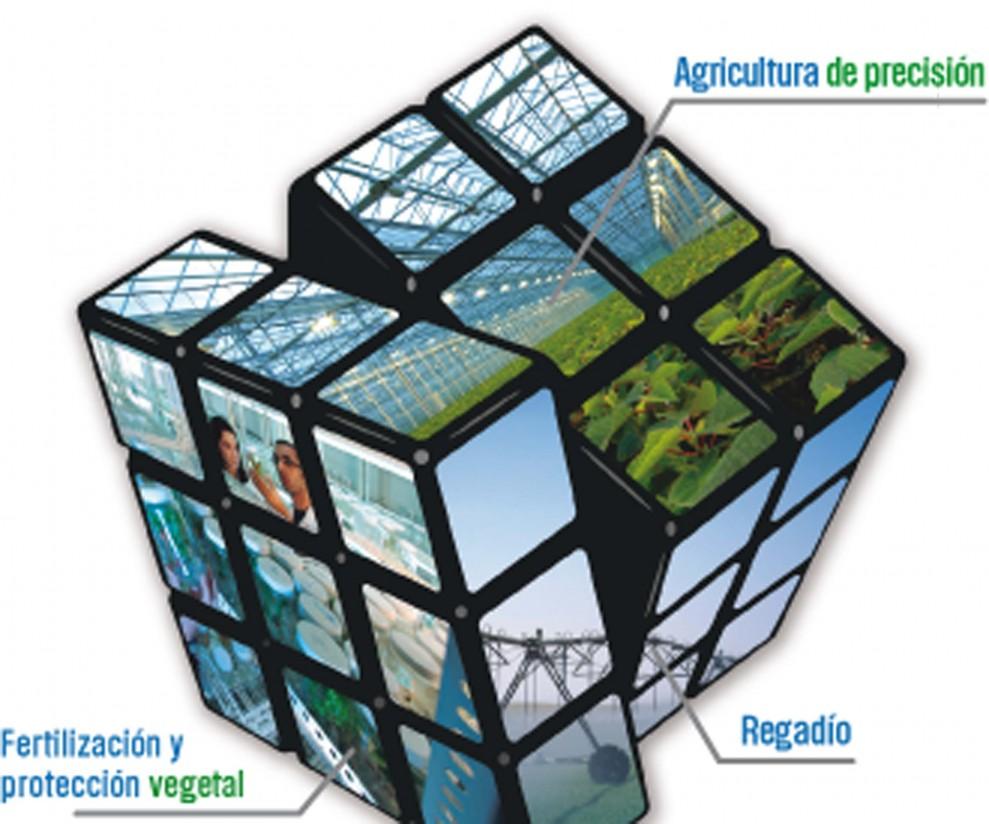 El VI Foro Nacional de Desarrollo Rural contará con 18 casos prácticos