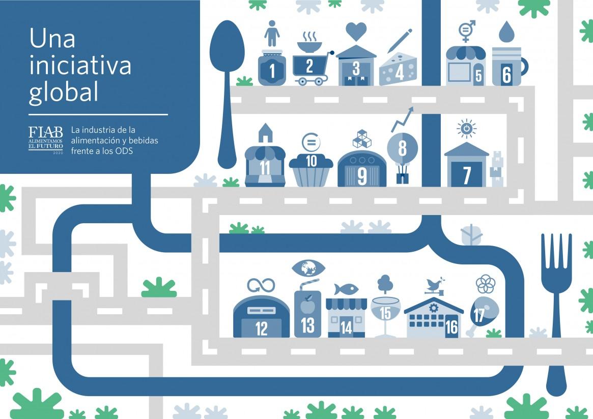 La industria de alimentación y bebidas alinea su estrategia con los Objetivos de Desarrollo Sostenible