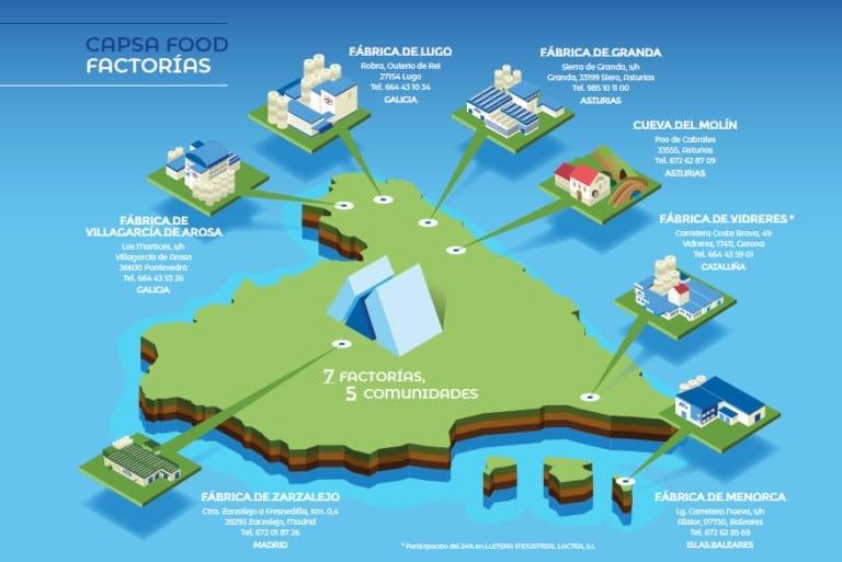 Nace en Asturias, LaGranja, primer laboratorio de empresas e innovación alimentaria