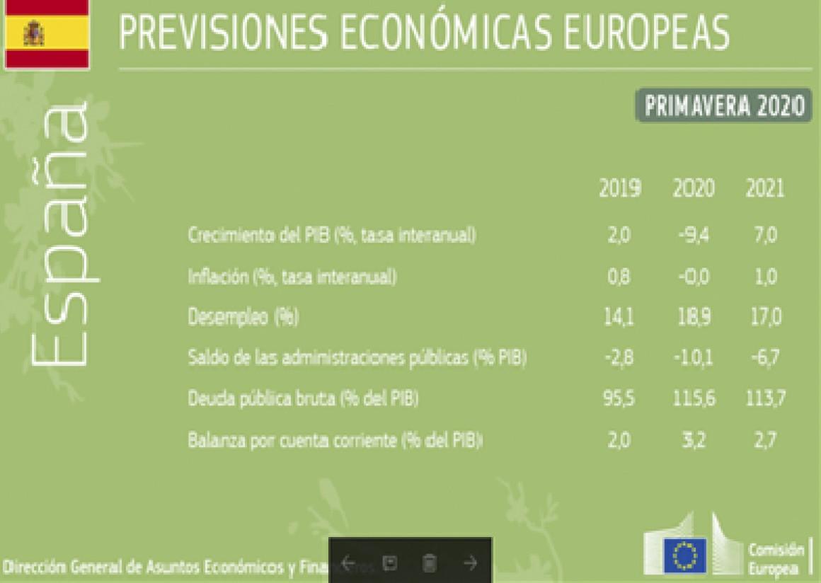 Previsiones económicas de primavera para la UE: recesión profunda y desigual y recuperación incierta