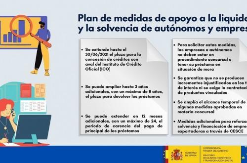 Nuevas medidas de apoyo a la liquidez y solvencia de las pymes y autónomos del sector agroalimentario