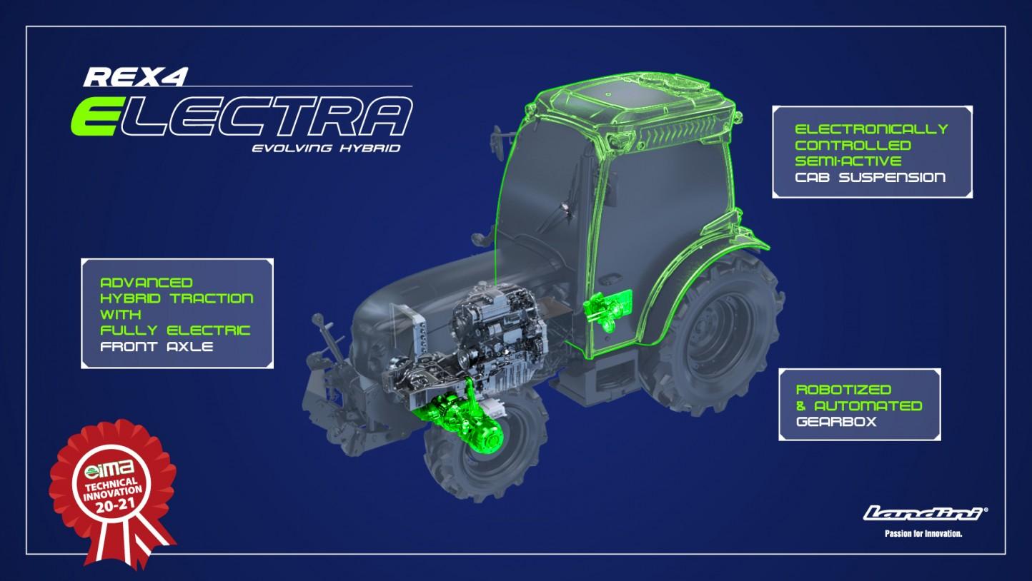 Landini Rex4 Electra – Evolving Hybrid , Novedad Técnica en EIMA
