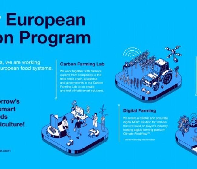 Bayer lanza su programa de descarbonización para la agricultura en Europa