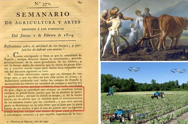 150 años de mecanización agroalimentaria en España