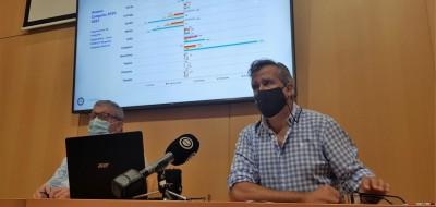 Coexphal: Almería exporta hoy un 8% menos de tomate y Marruecos un 53% más que hace 10 años