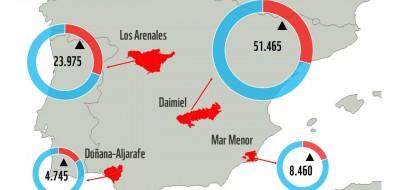 Una investigación de WWF denuncia el saqueo de los principales acuíferos en España